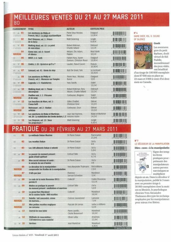 Livres_Hebdo_Avril_2011_-_Meilleures_ventes_livres_pratiques